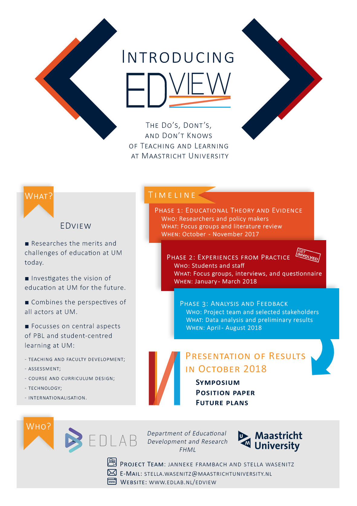 Introducing EDview - Infographic - Website