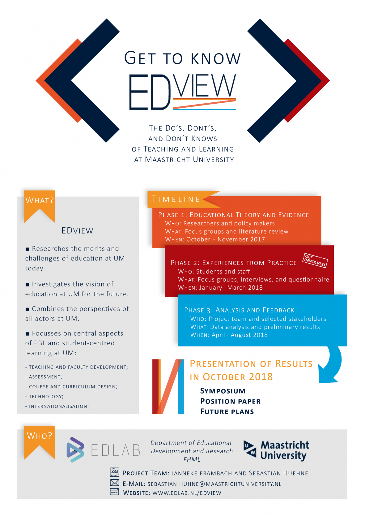 Get to know EDview - Infographic_updated